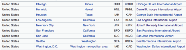If you ever want to know where an airline flies, just google that airline and the words destinations wiki. There are wikipedia pages for every airline.